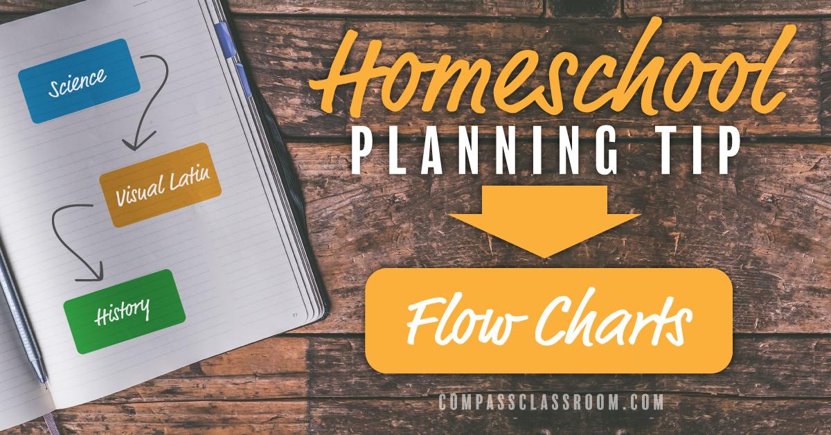 homeschool flow chart